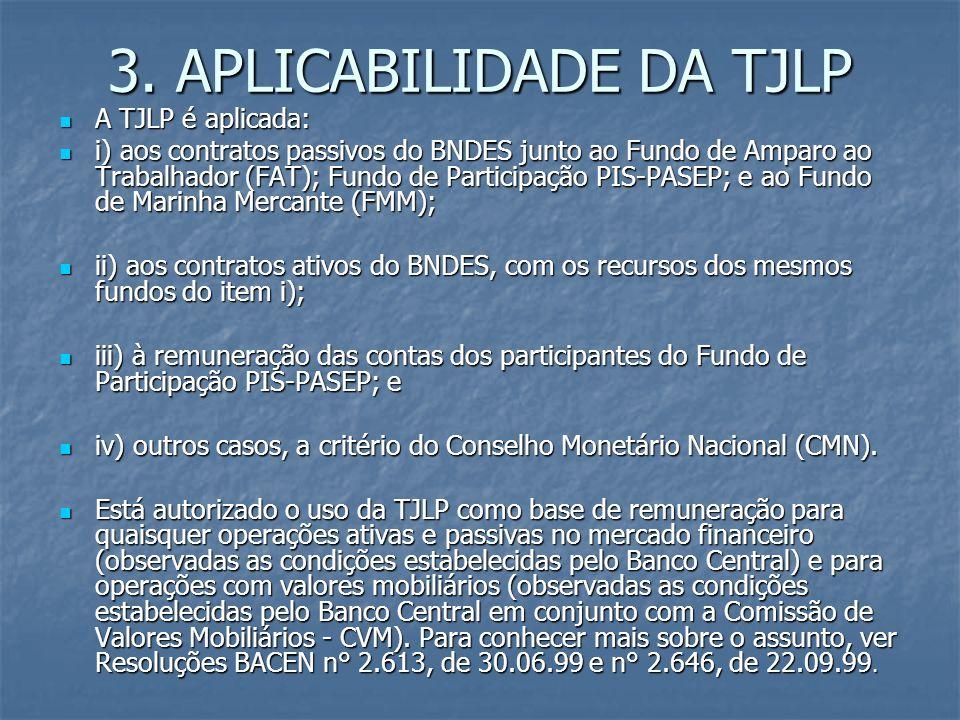 3. APLICABILIDADE DA TJLP A TJLP é aplicada: A TJLP é aplicada: i) aos contratos passivos do BNDES junto ao Fundo de Amparo ao Trabalhador (FAT); Fund