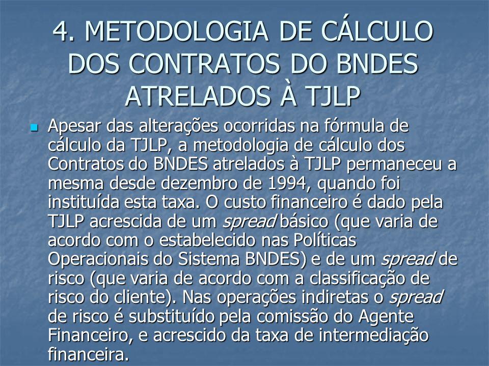 4. METODOLOGIA DE CÁLCULO DOS CONTRATOS DO BNDES ATRELADOS À TJLP Apesar das alterações ocorridas na fórmula de cálculo da TJLP, a metodologia de cálc