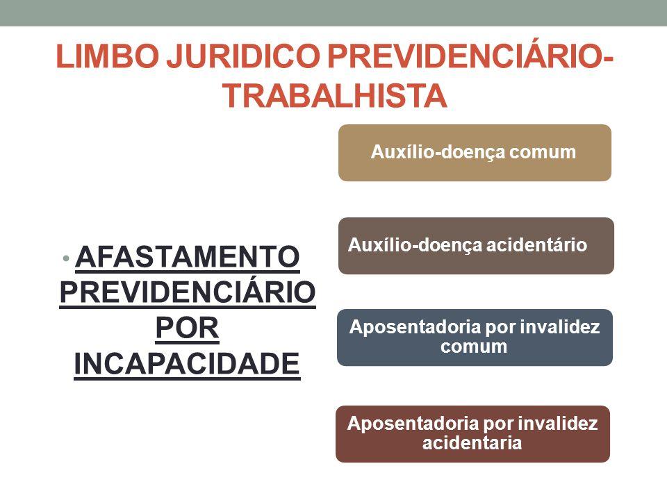 LIMBO JURIDICO PREVIDENCIÁRIO- TRABALHISTA AFASTAMENTO PREVIDENCIÁRIO POR INCAPACIDADE Auxílio-doença comumAuxílio-doença acidentário Aposentadoria por invalidez comum Aposentadoria por invalidez acidentaria