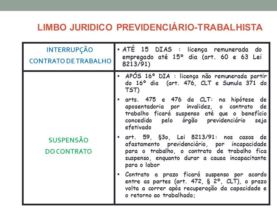 LIMBO JURIDICO PREVIDENCIÁRIO-TRABALHISTA INTERRUPÇÃO CONTRATO DE TRABALHO SUSPENSÃO DO CONTRATO ATÉ 15 DIAS : licença remunerada do empregado até 15º dia (art.