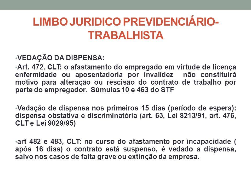 LIMBO JURIDICO PREVIDENCIÁRIO- TRABALHISTA VEDAÇÃO DA DISPENSA: Art. 472, CLT: o afastamento do empregado em virtude de licença enfermidade ou aposent