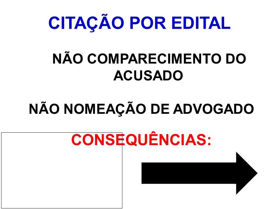 CITAÇÃO POR EDITAL CONSEQUÊNCIAS OBRIGATÓRIAS SUSPENSÃO DO PROCESSO SUSPENSÃO DO PRAZO PRESCRICIONAL CONSEQUÊNCIAS FACULTATIVAS COLETA ANTECIPADA DE PROVAS URGENTES DECRETAÇÃO DE PRISÃO PREVENTIVA