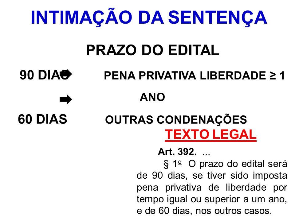 TEXTO LEGAL Art. 392.... § 1 o O prazo do edital será de 90 dias, se tiver sido imposta pena privativa de liberdade por tempo igual ou superior a um a