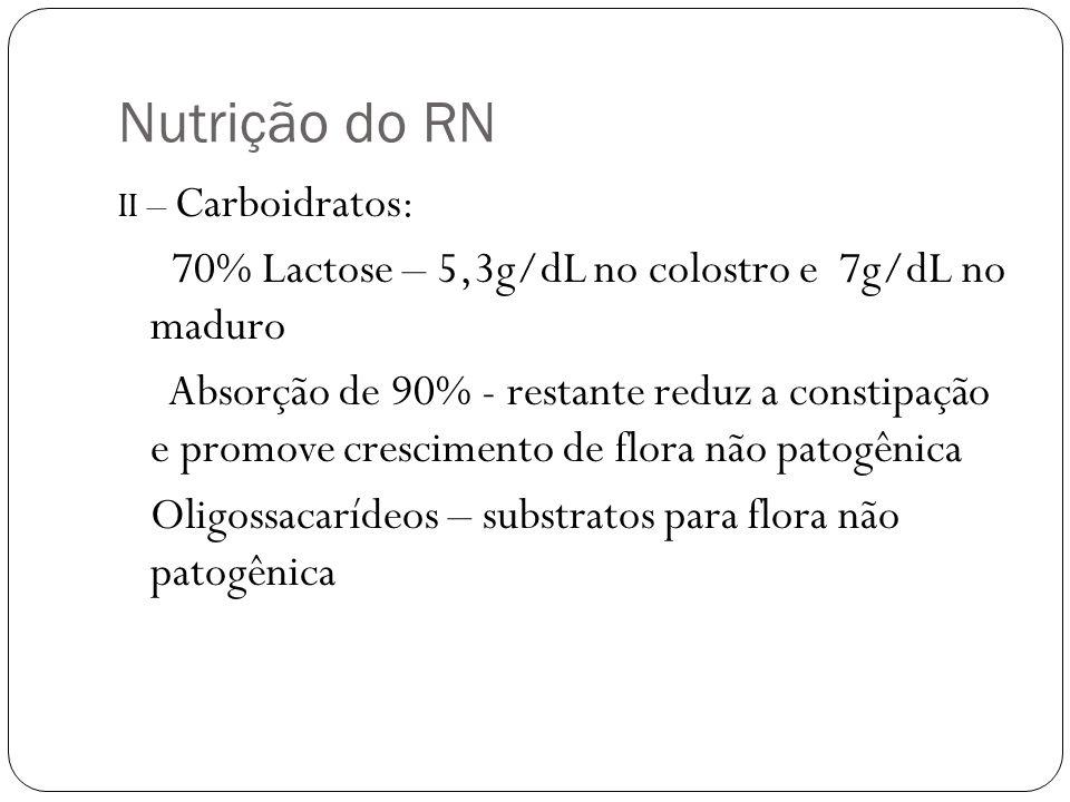 Nutrição do RN II – Carboidratos: 70% Lactose – 5,3g/dL no colostro e 7g/dL no maduro Absorção de 90% - restante reduz a constipação e promove crescim