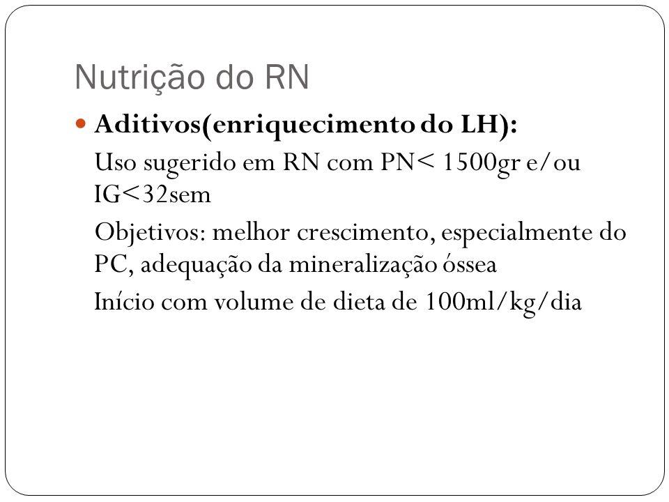 Nutrição do RN Aditivos(enriquecimento do LH): Uso sugerido em RN com PN< 1500gr e/ou IG<32sem Objetivos: melhor crescimento, especialmente do PC, ade