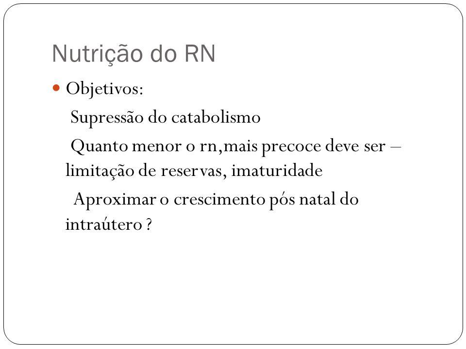 Nutrição do RN Objetivos: Supressão do catabolismo Quanto menor o rn,mais precoce deve ser – limitação de reservas, imaturidade Aproximar o cresciment