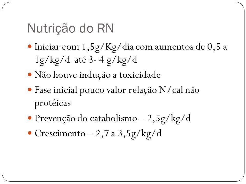 Nutrição do RN Iniciar com 1,5g/Kg/dia com aumentos de 0,5 a 1g/kg/d até 3- 4 g/kg/d Não houve indução a toxicidade Fase inicial pouco valor relação N