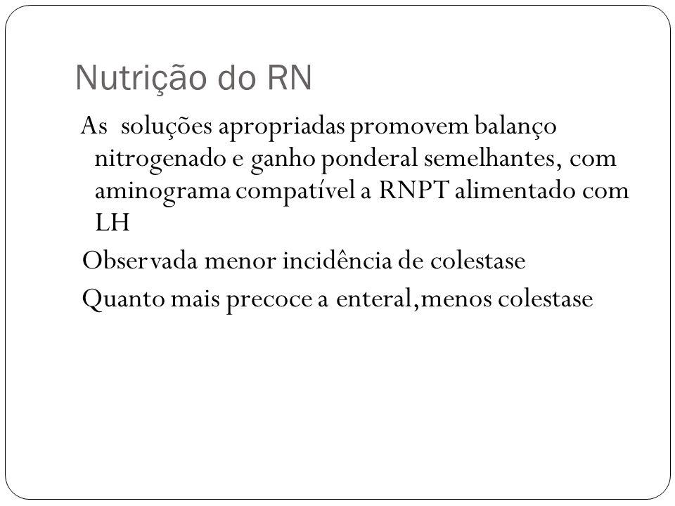 Nutrição do RN As soluções apropriadas promovem balanço nitrogenado e ganho ponderal semelhantes, com aminograma compatível a RNPT alimentado com LH O