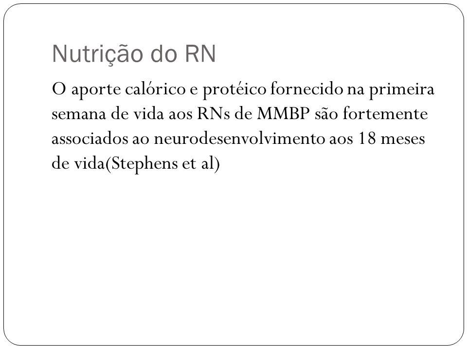 Nutrição do RN O aporte calórico e protéico fornecido na primeira semana de vida aos RNs de MMBP são fortemente associados ao neurodesenvolvimento aos
