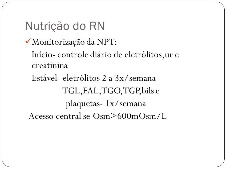 Nutrição do RN Monitorização da NPT: Início- controle diário de eletrólitos,ur e creatinina Estável- eletrólitos 2 a 3x/semana TGL,FAL,TGO,TGP,bils e