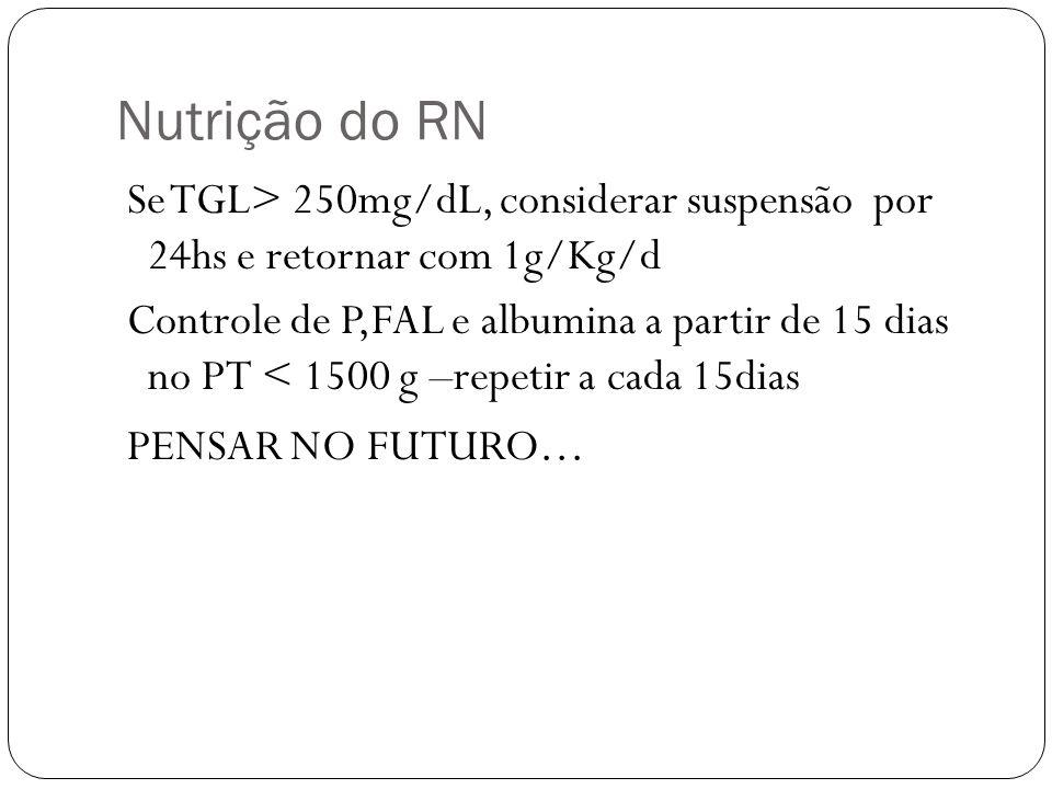 Nutrição do RN Se TGL> 250mg/dL, considerar suspensão por 24hs e retornar com 1g/Kg/d Controle de P,FAL e albumina a partir de 15 dias no PT < 1500 g