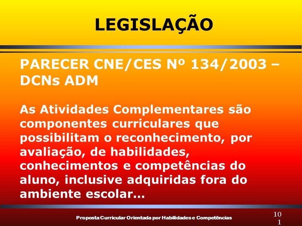 Proposta Curricular Orientada por Habilidades e Competências 101 LEGISLAÇÃO PARECER CNE/CES Nº 134/2003 – DCNs ADM As Atividades Complementares são co