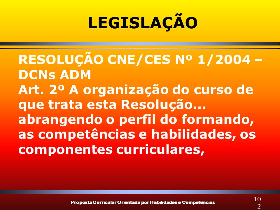 Proposta Curricular Orientada por Habilidades e Competências 102 LEGISLAÇÃO RESOLUÇÃO CNE/CES Nº 1/2004 – DCNs ADM Art. 2º A organização do curso de q