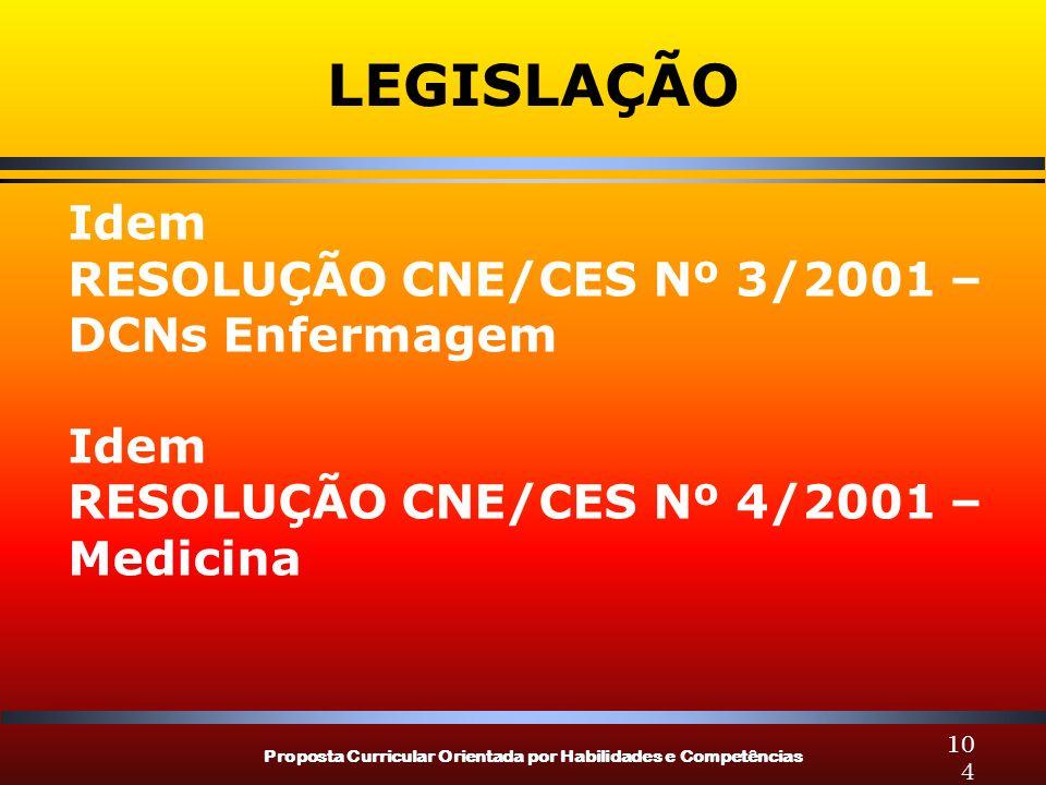 Proposta Curricular Orientada por Habilidades e Competências 104 LEGISLAÇÃO Idem RESOLUÇÃO CNE/CES Nº 3/2001 – DCNs Enfermagem Idem RESOLUÇÃO CNE/CES Nº 4/2001 – Medicina