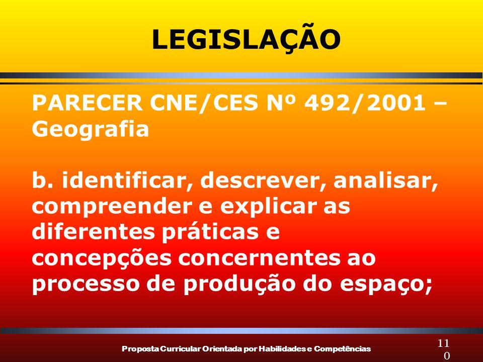 Proposta Curricular Orientada por Habilidades e Competências 110 LEGISLAÇÃO PARECER CNE/CES Nº 492/2001 – Geografia b. identificar, descrever, analisa