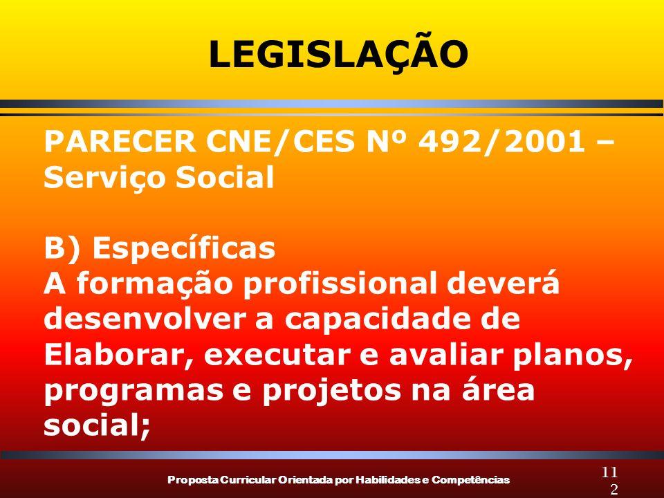 Proposta Curricular Orientada por Habilidades e Competências 112 LEGISLAÇÃO PARECER CNE/CES Nº 492/2001 – Serviço Social B) Específicas A formação pro