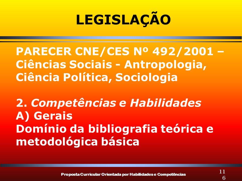 Proposta Curricular Orientada por Habilidades e Competências 116 LEGISLAÇÃO PARECER CNE/CES Nº 492/2001 – Ciências Sociais - Antropologia, Ciência Pol