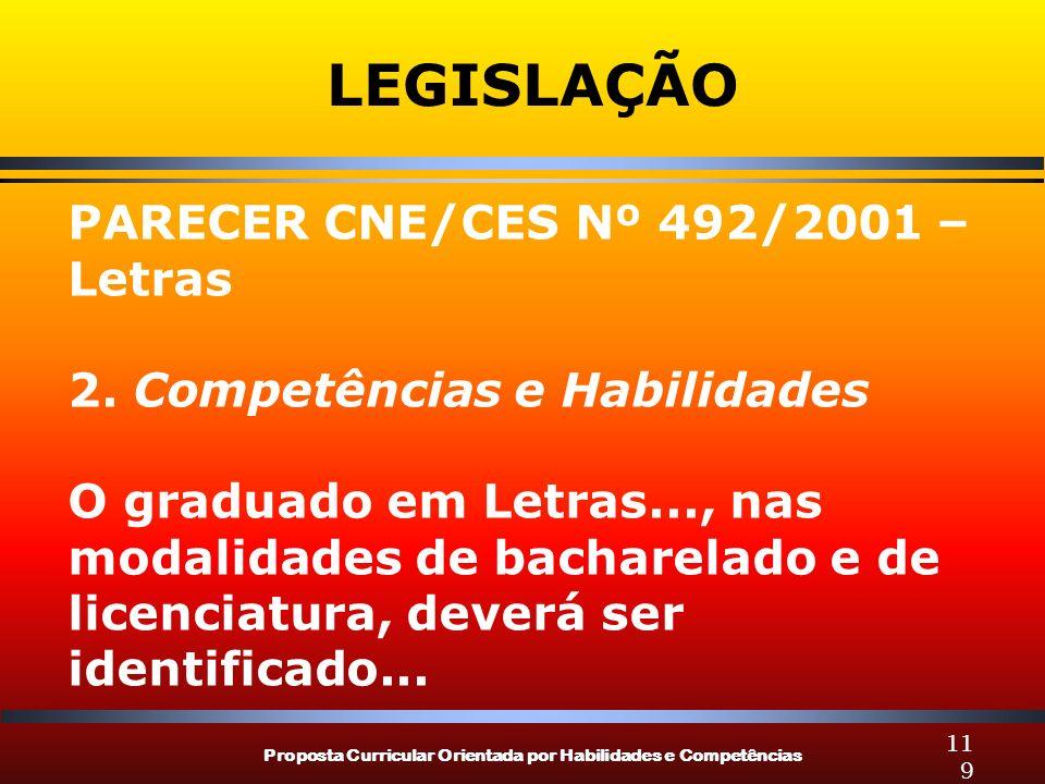 Proposta Curricular Orientada por Habilidades e Competências 119 LEGISLAÇÃO PARECER CNE/CES Nº 492/2001 – Letras 2.