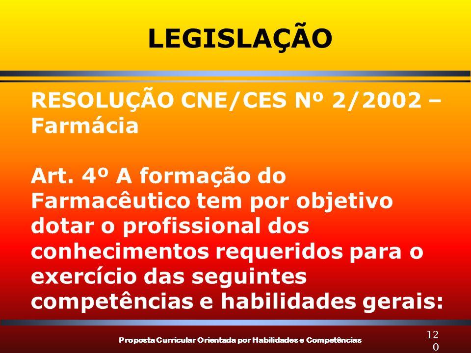 Proposta Curricular Orientada por Habilidades e Competências 120 LEGISLAÇÃO RESOLUÇÃO CNE/CES Nº 2/2002 – Farmácia Art. 4º A formação do Farmacêutico
