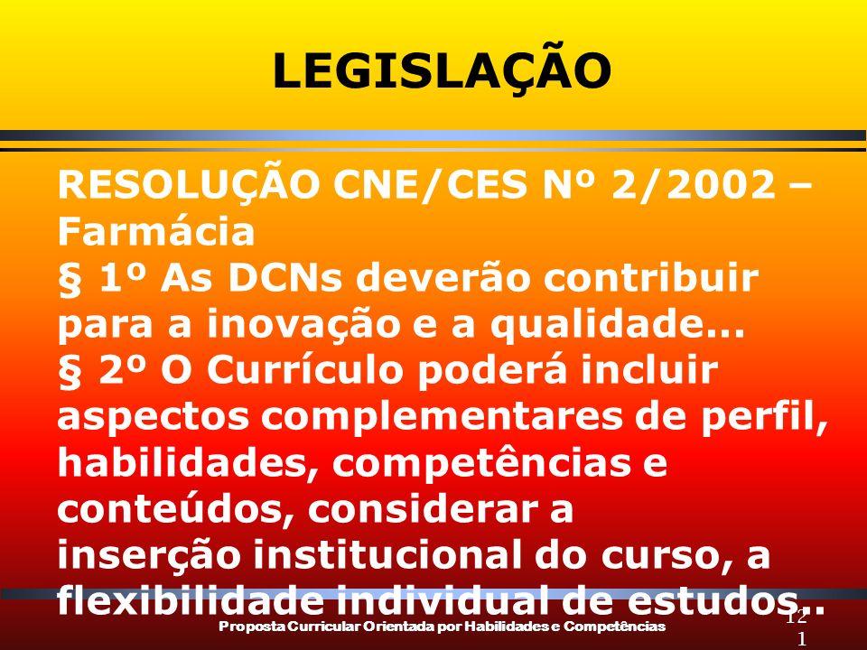 Proposta Curricular Orientada por Habilidades e Competências 121 LEGISLAÇÃO RESOLUÇÃO CNE/CES Nº 2/2002 – Farmácia § 1º As DCNs deverão contribuir par