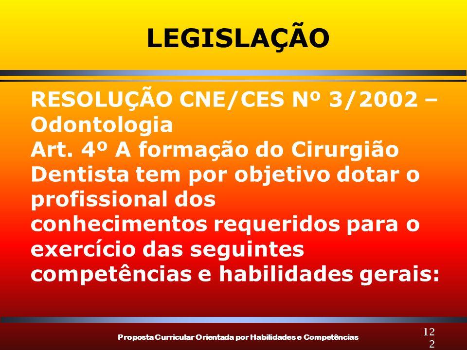 Proposta Curricular Orientada por Habilidades e Competências 122 LEGISLAÇÃO RESOLUÇÃO CNE/CES Nº 3/2002 – Odontologia Art. 4º A formação do Cirurgião