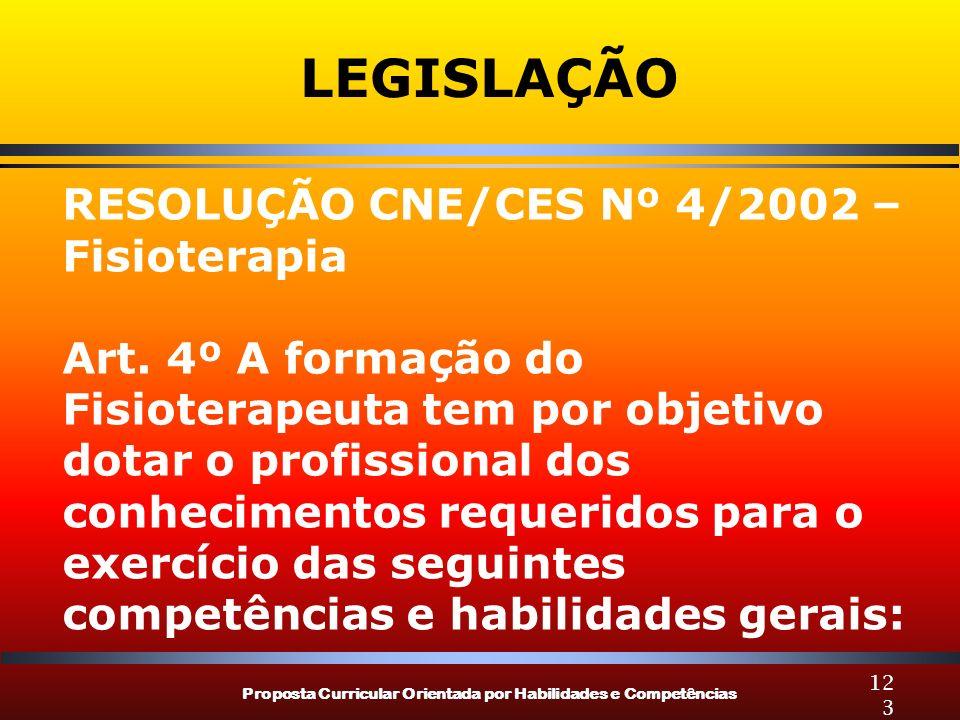 Proposta Curricular Orientada por Habilidades e Competências 123 LEGISLAÇÃO RESOLUÇÃO CNE/CES Nº 4/2002 – Fisioterapia Art. 4º A formação do Fisiotera