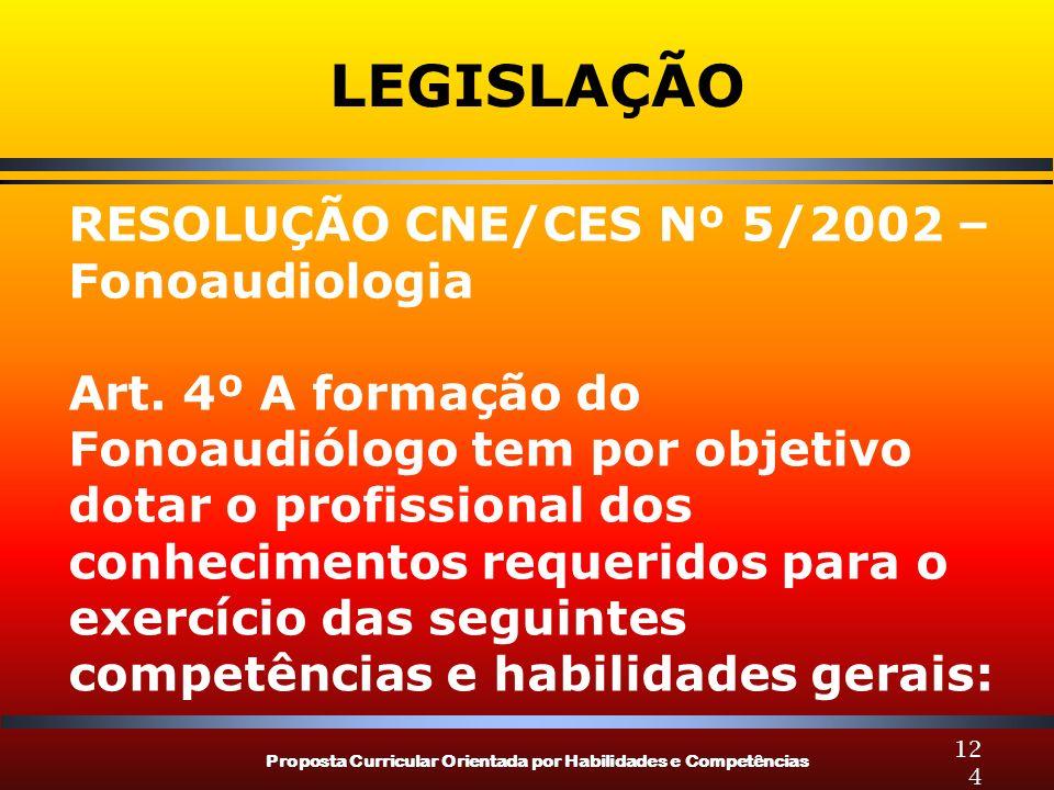 Proposta Curricular Orientada por Habilidades e Competências 124 LEGISLAÇÃO RESOLUÇÃO CNE/CES Nº 5/2002 – Fonoaudiologia Art. 4º A formação do Fonoaud