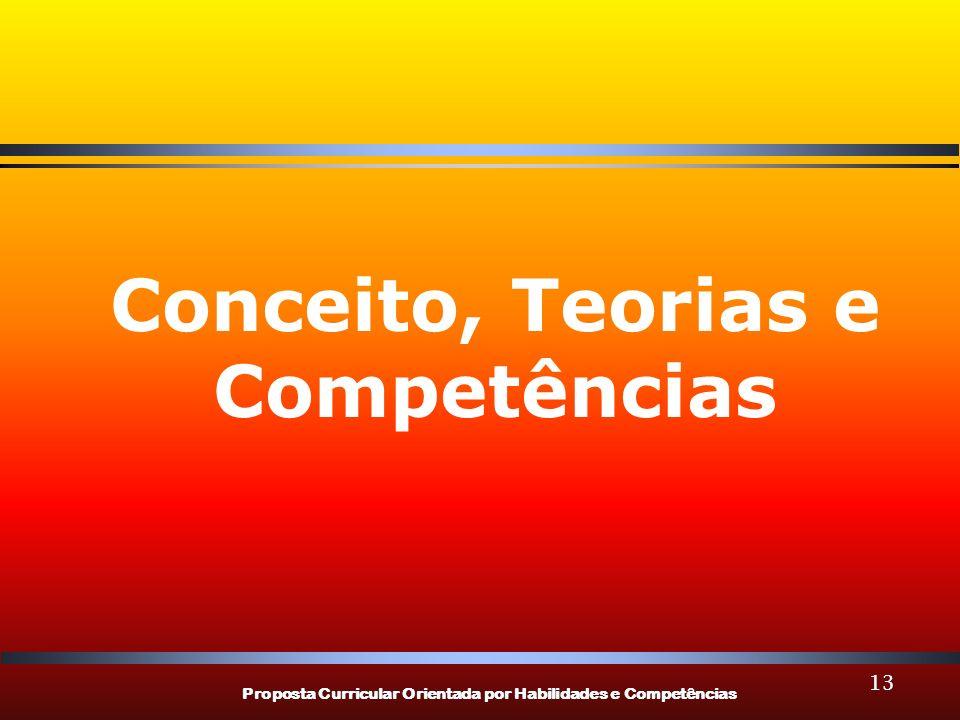 Proposta Curricular Orientada por Habilidades e Competências 13 Conceito, Teorias e Competências