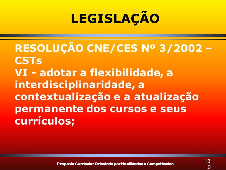 Proposta Curricular Orientada por Habilidades e Competências 130 LEGISLAÇÃO RESOLUÇÃO CNE/CES Nº 3/2002 – CSTs VI - adotar a flexibilidade, a interdisciplinaridade, a contextualização e a atualização permanente dos cursos e seus currículos;