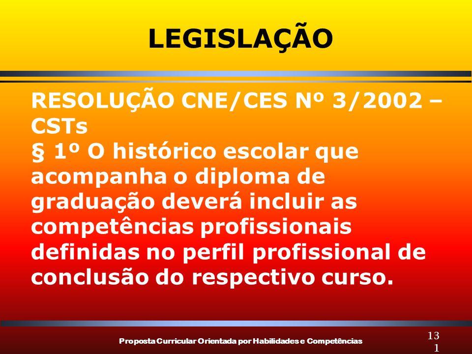 Proposta Curricular Orientada por Habilidades e Competências 131 LEGISLAÇÃO RESOLUÇÃO CNE/CES Nº 3/2002 – CSTs § 1º O histórico escolar que acompanha