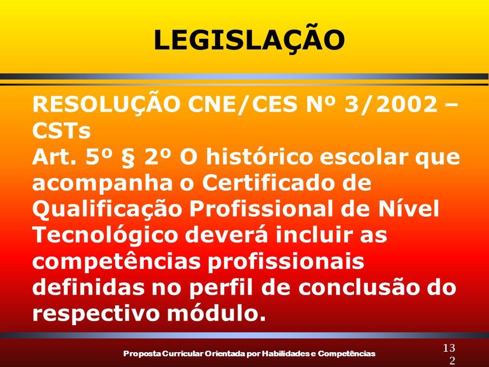 Proposta Curricular Orientada por Habilidades e Competências 132 LEGISLAÇÃO RESOLUÇÃO CNE/CES Nº 3/2002 – CSTs Art. 5º § 2º O histórico escolar que ac