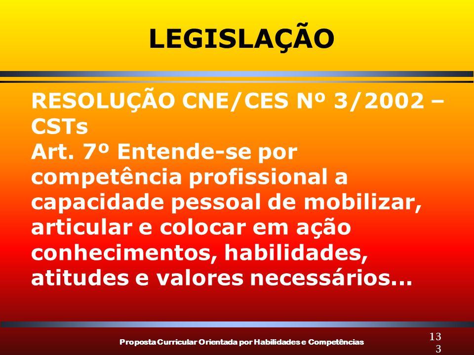 Proposta Curricular Orientada por Habilidades e Competências 133 LEGISLAÇÃO RESOLUÇÃO CNE/CES Nº 3/2002 – CSTs Art. 7º Entende-se por competência prof