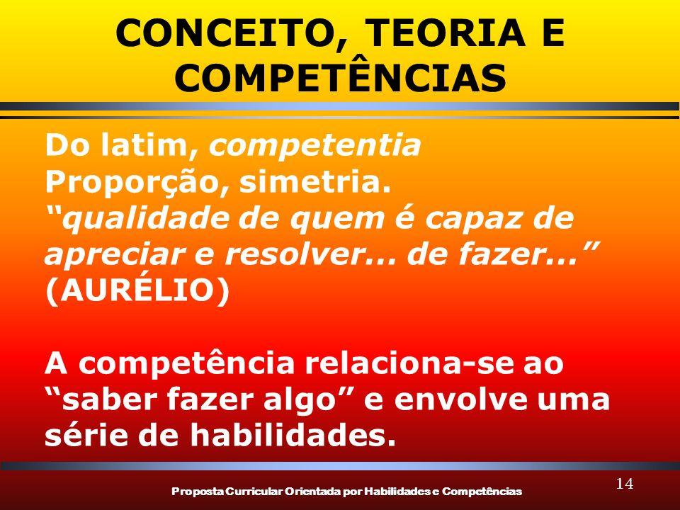 Proposta Curricular Orientada por Habilidades e Competências 14 CONCEITO, TEORIA E COMPETÊNCIAS Do latim, competentia Proporção, simetria. qualidade d