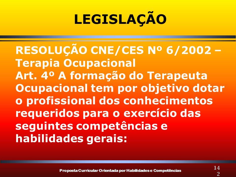 Proposta Curricular Orientada por Habilidades e Competências 142 LEGISLAÇÃO RESOLUÇÃO CNE/CES Nº 6/2002 – Terapia Ocupacional Art. 4º A formação do Te