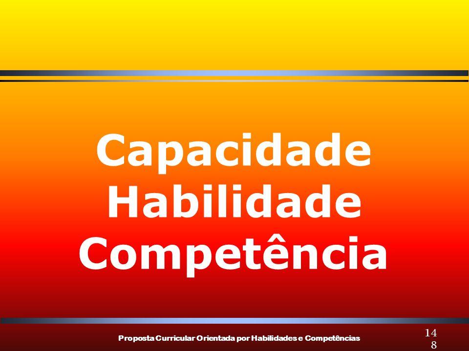 Proposta Curricular Orientada por Habilidades e Competências 148 Capacidade Habilidade Competência