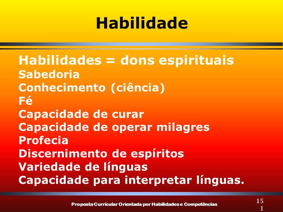 Proposta Curricular Orientada por Habilidades e Competências 151 Habilidade Habilidades = dons espirituais Sabedoria Conhecimento (ciência) Fé Capacid