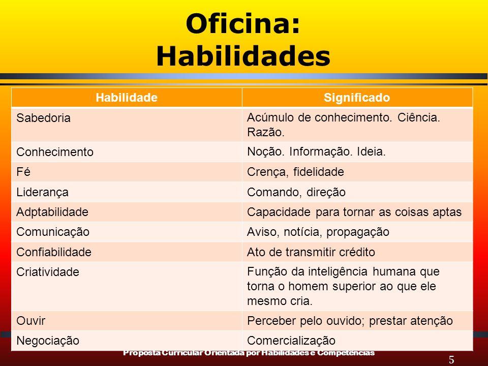 Proposta Curricular Orientada por Habilidades e Competências 165 Oficina: Habilidades HabilidadeSignificado SabedoriaAcúmulo de conhecimento. Ciência.
