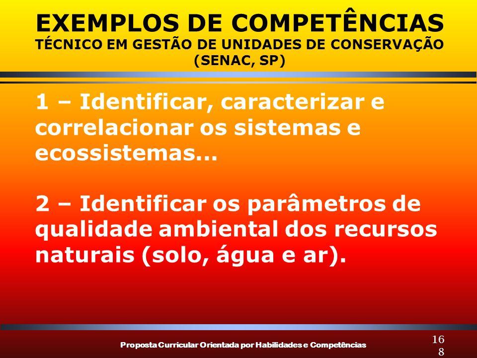 Proposta Curricular Orientada por Habilidades e Competências 168 EXEMPLOS DE COMPETÊNCIAS TÉCNICO EM GESTÃO DE UNIDADES DE CONSERVAÇÃO (SENAC, SP) 1 – Identificar, caracterizar e correlacionar os sistemas e ecossistemas...