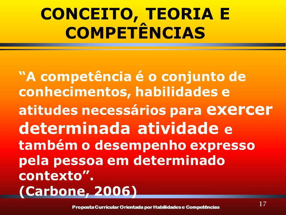Proposta Curricular Orientada por Habilidades e Competências 17 CONCEITO, TEORIA E COMPETÊNCIAS A competência é o conjunto de conhecimentos, habilidad