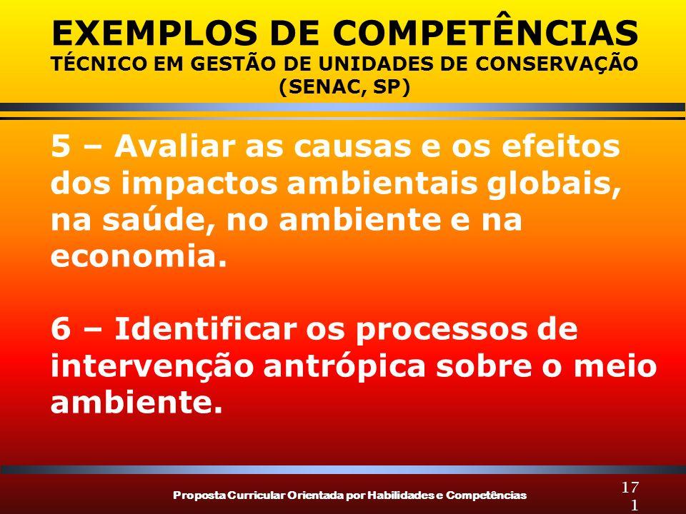 Proposta Curricular Orientada por Habilidades e Competências 171 EXEMPLOS DE COMPETÊNCIAS TÉCNICO EM GESTÃO DE UNIDADES DE CONSERVAÇÃO (SENAC, SP) 5 –