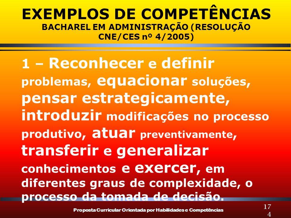 Proposta Curricular Orientada por Habilidades e Competências 174 EXEMPLOS DE COMPETÊNCIAS BACHAREL EM ADMINISTRAÇÃO (RESOLUÇÃO CNE/CES nº 4/2005) 1 – Reconhecer e definir problemas, equacionar soluções, pensar estrategicamente, introduzir modificações no processo produtivo, atuar preventivamente, transferir e generalizar conhecimentos e exercer, em diferentes graus de complexidade, o processo da tomada de decisão.
