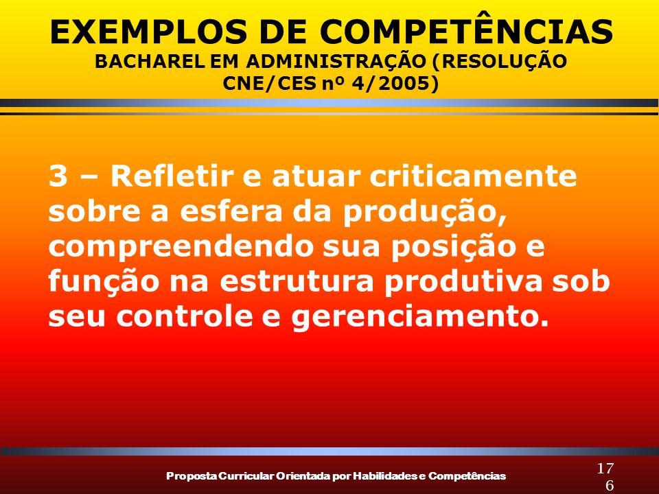 Proposta Curricular Orientada por Habilidades e Competências 176 EXEMPLOS DE COMPETÊNCIAS BACHAREL EM ADMINISTRAÇÃO (RESOLUÇÃO CNE/CES nº 4/2005) 3 –