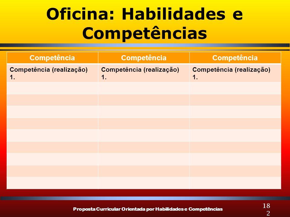 Proposta Curricular Orientada por Habilidades e Competências 182 Oficina: Habilidades e Competências Competência Competência (realização) 1. Competênc