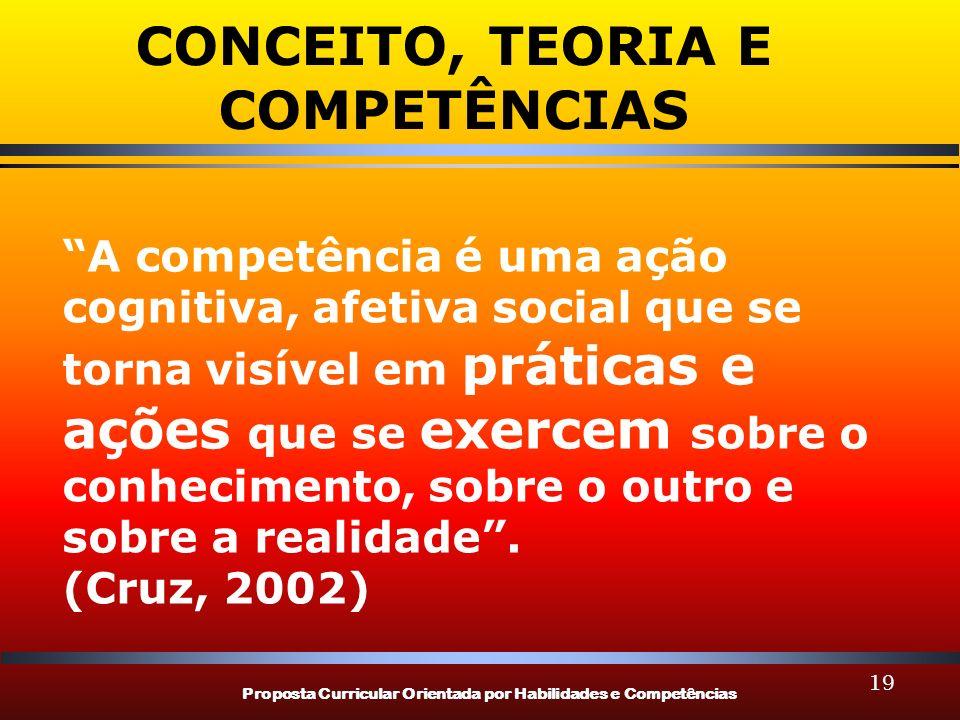 Proposta Curricular Orientada por Habilidades e Competências 19 CONCEITO, TEORIA E COMPETÊNCIAS A competência é uma ação cognitiva, afetiva social que
