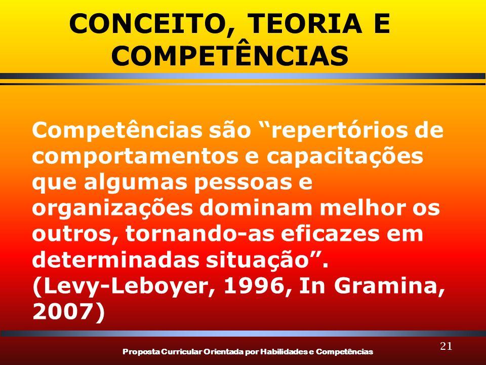 Proposta Curricular Orientada por Habilidades e Competências 21 CONCEITO, TEORIA E COMPETÊNCIAS Competências são repertórios de comportamentos e capac