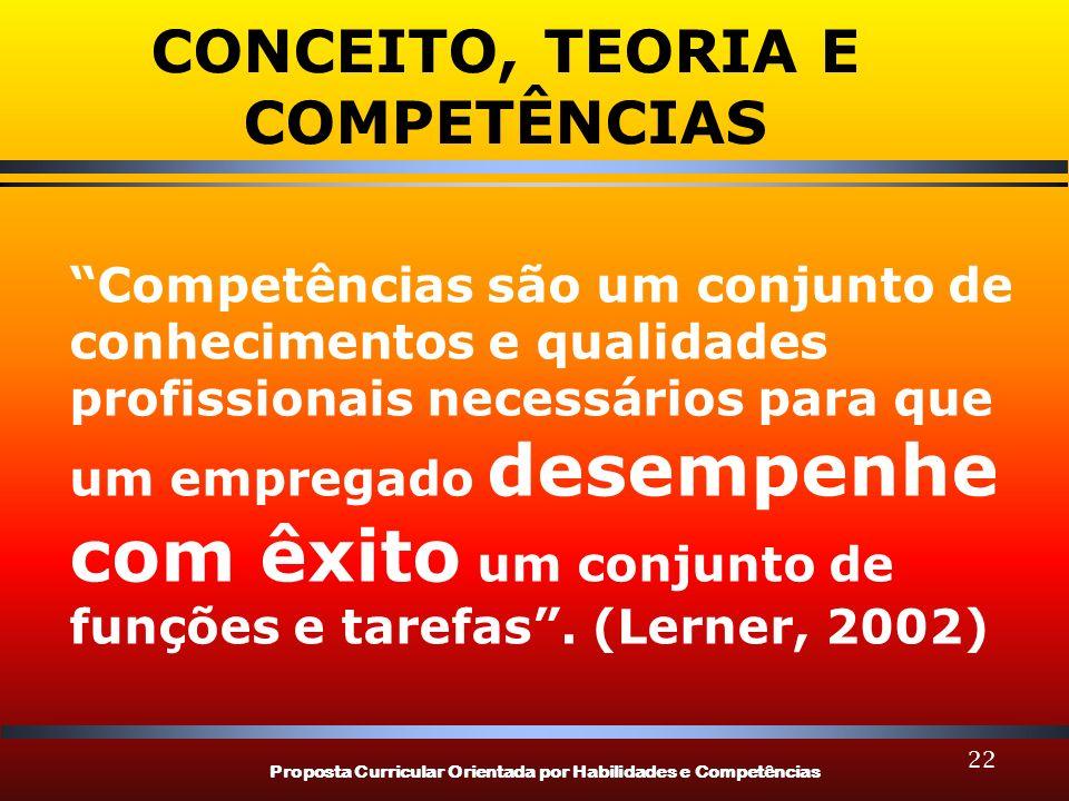 Proposta Curricular Orientada por Habilidades e Competências 22 CONCEITO, TEORIA E COMPETÊNCIAS Competências são um conjunto de conhecimentos e qualid