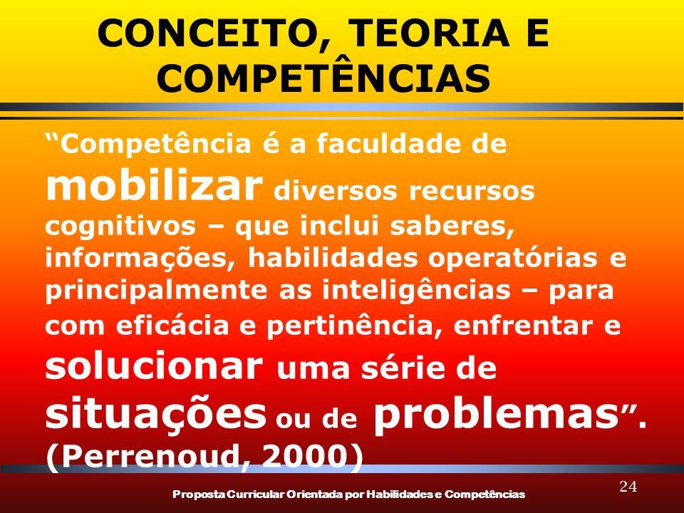 Proposta Curricular Orientada por Habilidades e Competências 24 CONCEITO, TEORIA E COMPETÊNCIAS Competência é a faculdade de mobilizar diversos recurs