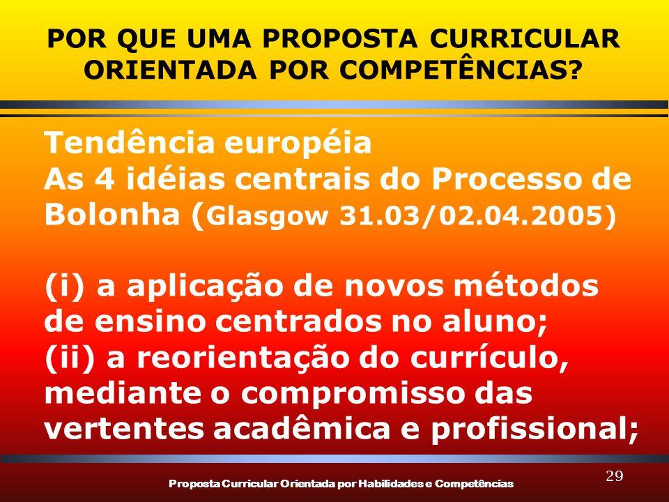 Proposta Curricular Orientada por Habilidades e Competências 29 POR QUE UMA PROPOSTA CURRICULAR ORIENTADA POR COMPETÊNCIAS? Tendência européia As 4 id
