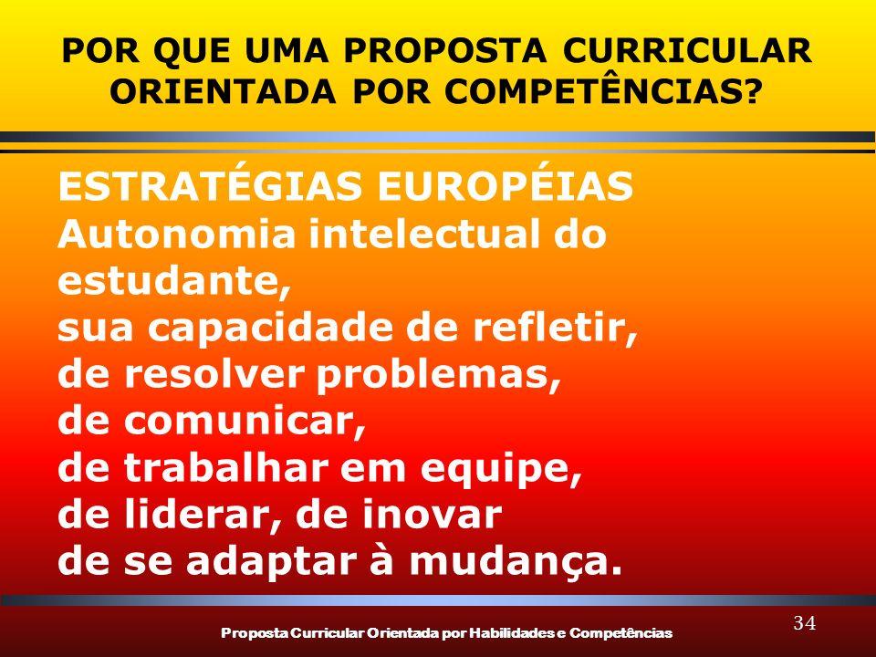 Proposta Curricular Orientada por Habilidades e Competências 34 POR QUE UMA PROPOSTA CURRICULAR ORIENTADA POR COMPETÊNCIAS? ESTRATÉGIAS EUROPÉIAS Auto