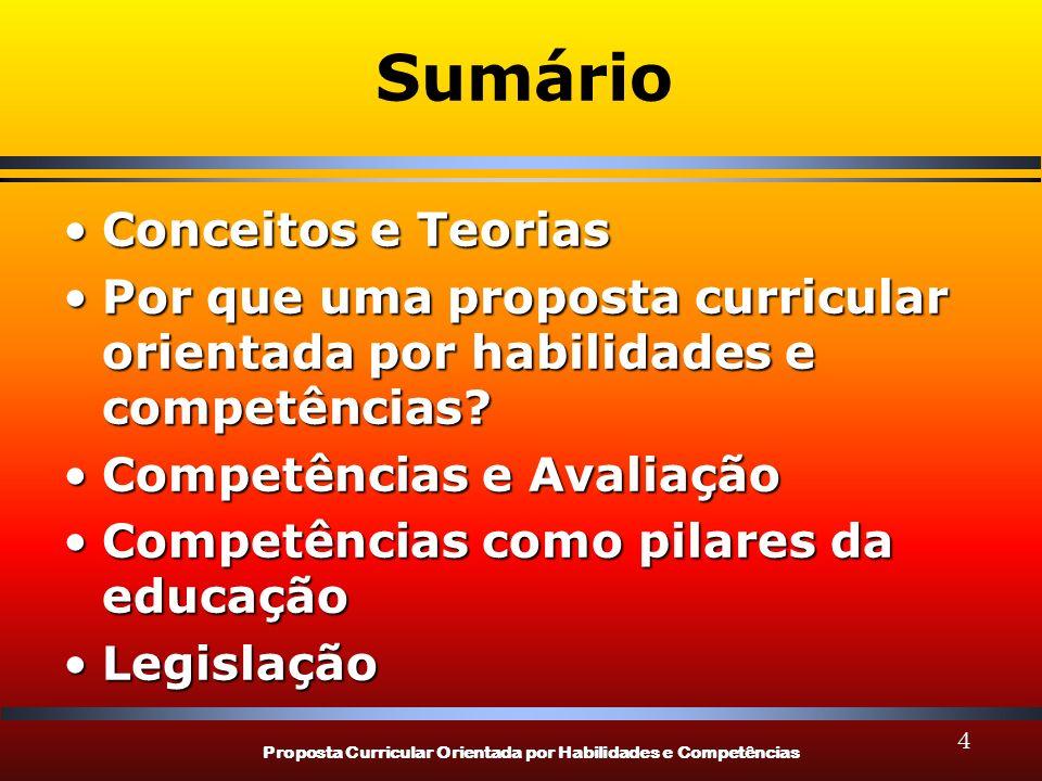 Proposta Curricular Orientada por Habilidades e Competências Sumário Conceitos e TeoriasConceitos e Teorias Por que uma proposta curricular orientada